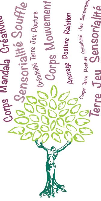 Centre arborescence Gap - Psychomotricien